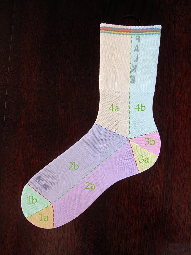 Heidi Bears Anatomy Of A Sock