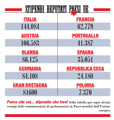 L 39 eco dell 39 appennino tranquilli c 39 il taglio di calderoli for Numero dei parlamentari italiani