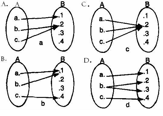 Dari diagram panah berikut yang merupakan pemetaan adalah online diagram panah berikut yang merupakan pemetaan adalah science soal uan matematika smp paket 1 rh science mipa blogspot com ccuart Choice Image