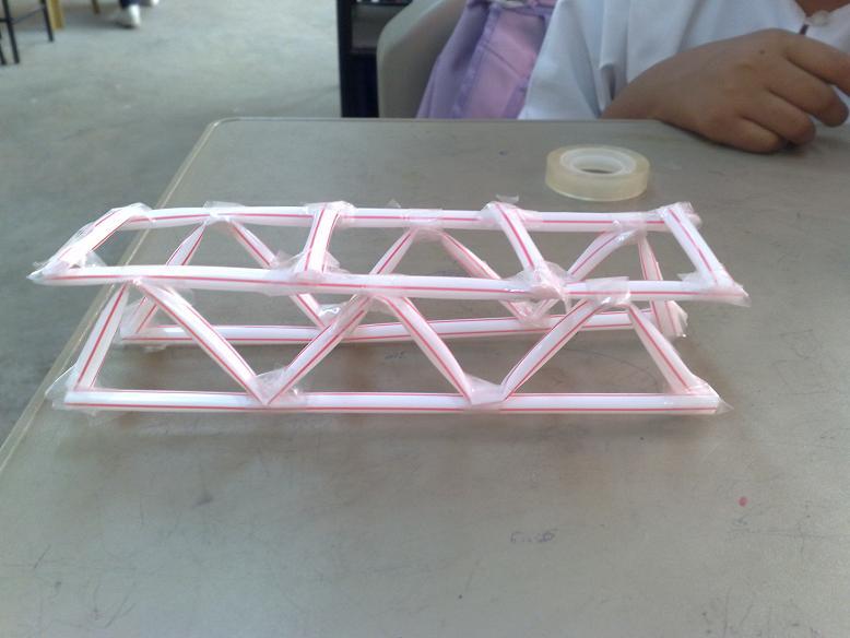 The Railway Bridge Model