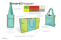 Comparison Shopping - Smart Shopper