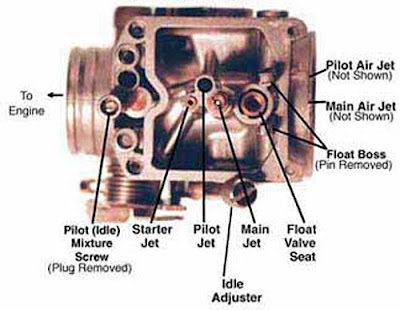 Bottom View of the KLR 250 CVK34 carburetor showing the main and pilot jets