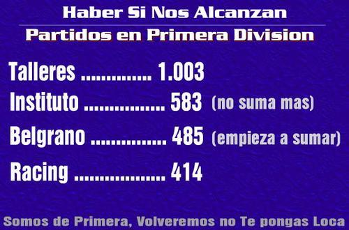PARTIDOS EN PRIMERA DE TODOS LOS CORDOBESES 2006