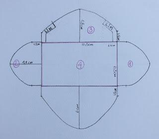 Tegn skabelonen af idet du bruger cm målene som pejlepunkter ønsker