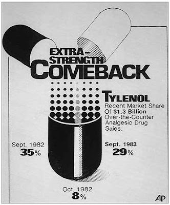 where can i buy individual tylenol packets in canada