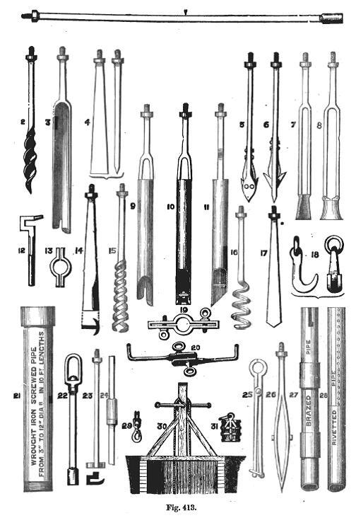 oilfield pump jack diagram
