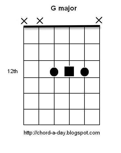 A New Guitar Chord Every Day June 2010