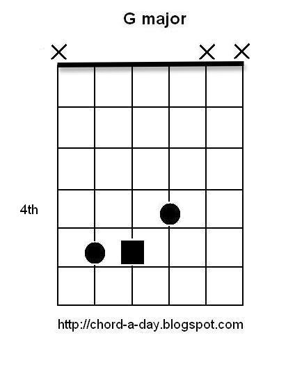A New Guitar Chord Every Day: June 2010