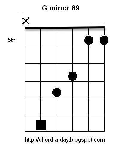 A New Guitar Chord Every Day G Minor 69
