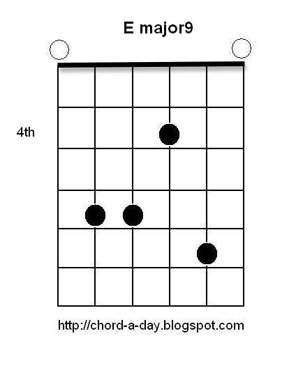 A New Guitar Chord Every Day: March 2010