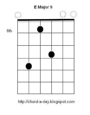 A New Guitar Chord Every Day E Major 9