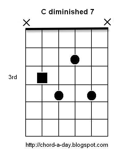A New Guitar Chord Every Day C Diminished 7th