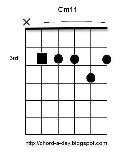 A New Guitar Chord Every Day C Minor11