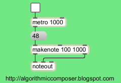 algorithmic composition with timbre Max 1