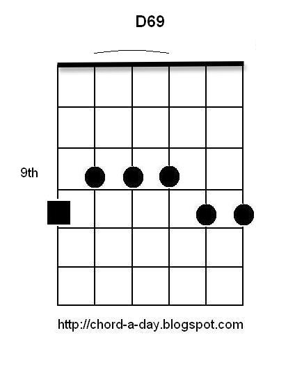 A New Guitar Chord Every Day D 69 Guitar Chord