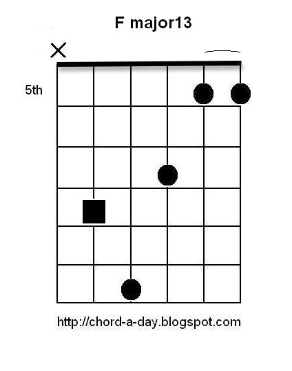 A New Guitar Chord Every Day F Major13 Guitar Chord