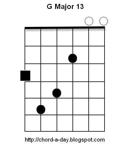 A New Guitar Chord Every Day G Major 13