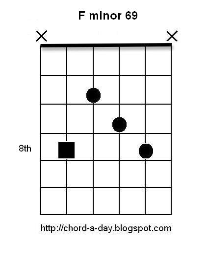 A New Guitar Chord Every Day: F minor 69 Guitar Chord