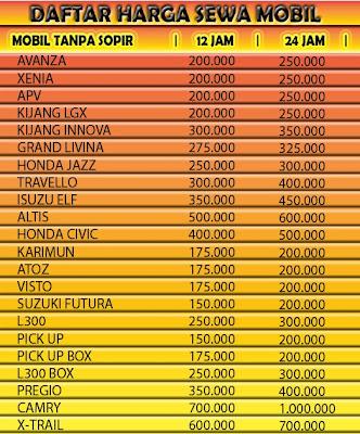 Harga Rental Mobil Solo on Tsamany Trans Jogjakarta  Daftar Harga Sewa Mobil