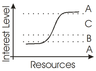 Components of hysteresis curve