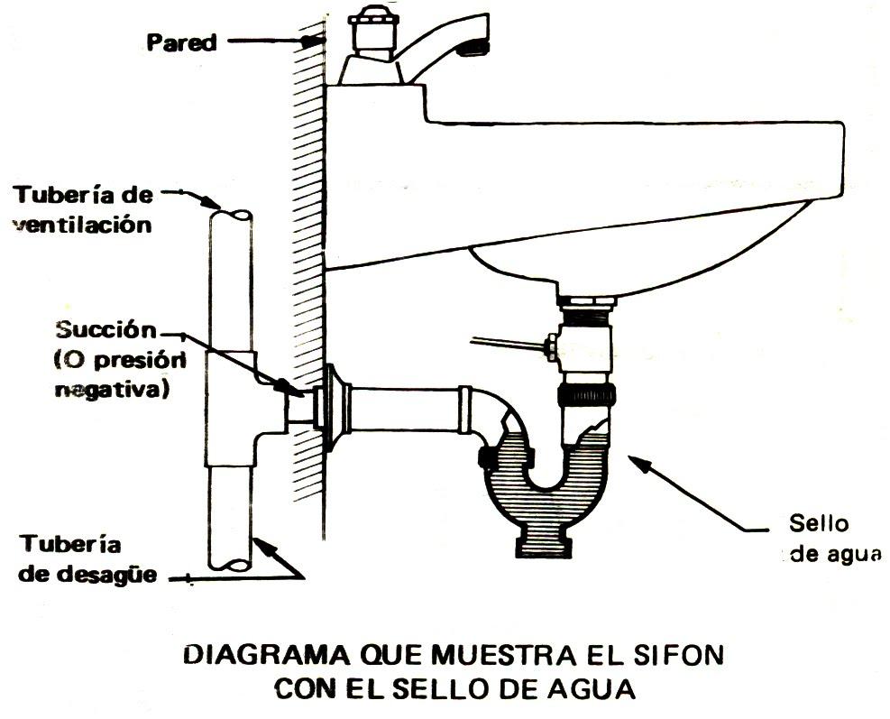 Taller de construcci n 1 arquis ucr sistema de - Detectores de tuberias de agua ...