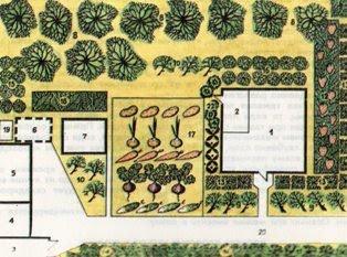 Баня, Газоны и цветники, Оформление дачного участка в формате 3D, проектирование участка на даче, цветники