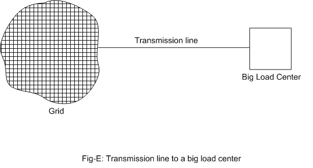 electrical systems  transmission lines