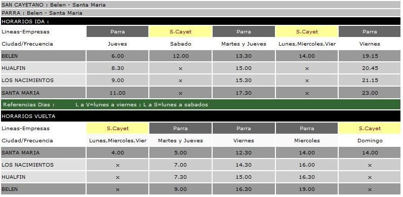 San Cayetano Tel.:03838-420930  PARRA Tel.: 03838-420856