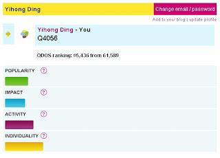 qdos profile, Yihong Ding