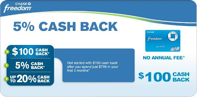 Chase Freedom Credit Card Reward offer for 5% Cash Back