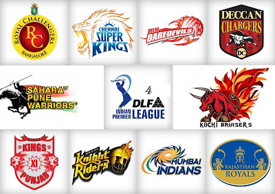 10 Teams + 74 Matches = IPL 4 Drama 2011