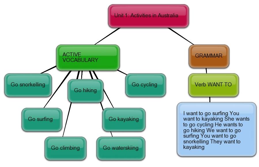 visio work diagram ex les  visio  free engine image for
