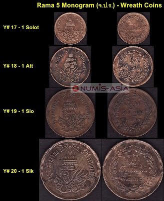 Rama 5 Monogram Wreath coins จ.ป.ร. - ช่อชัยพฤกษ์