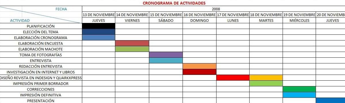 cronogramas de actividades en excel cronogramas de actividades en excel
