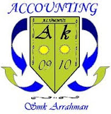 About Symbol Accounting