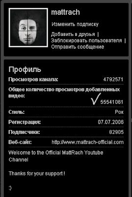 статистика mattrach в YouTube
