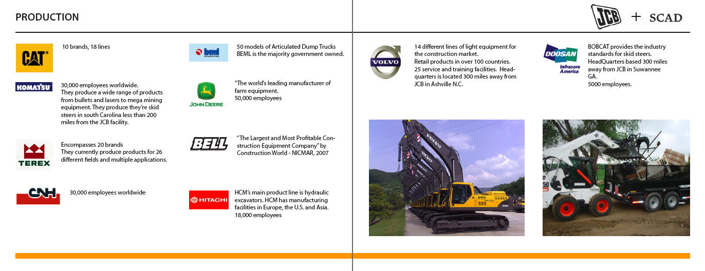 Nathan Crespin Jcb Sponsored Project Process Book