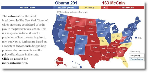 2008 US Presidential Election predictions