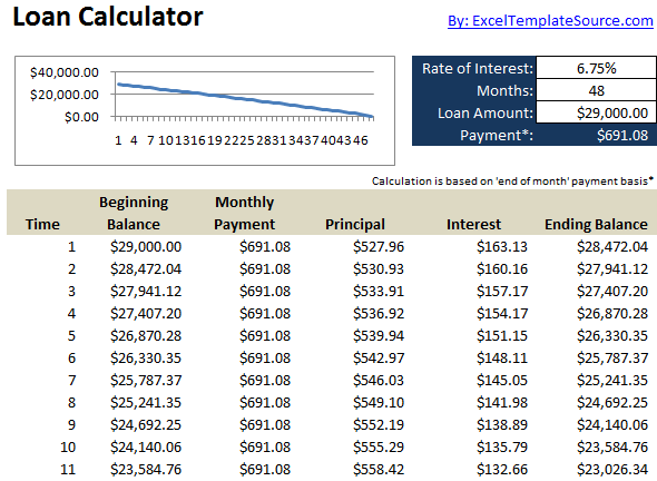 simple loan calculator stand out