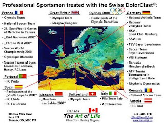 The Art of Life Health Centre Toronto: Professional Athletes Treated with the EMS Swiss Dolorclast
