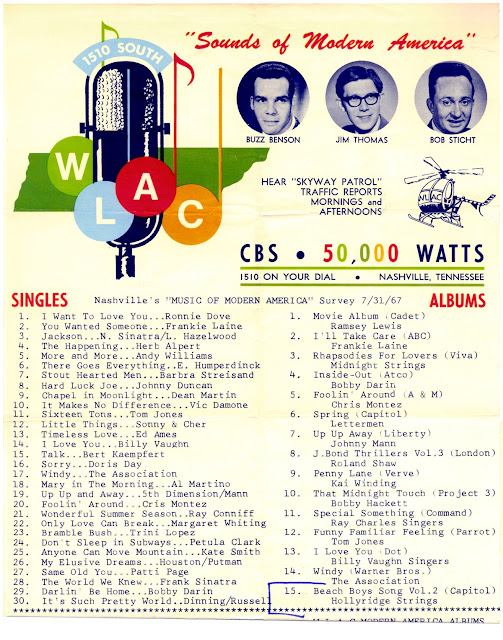 Colonial Heights Virginia moreover  likewise Radio Stations In Knoxville  Tennessee as well American Country Music Radio Programs besides Wlac Nashville Survey July 31 1967. on the q radio station knoxville
