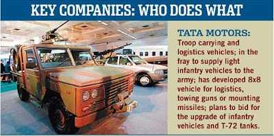 Tata Motors and defence