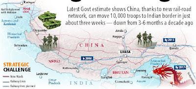 border deployment