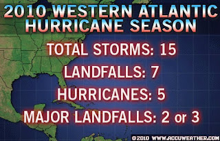 >Hurricane season 2010: A downyear in 2009, but what about 2010?