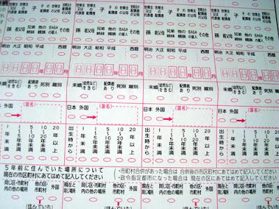 Japan Census 2010