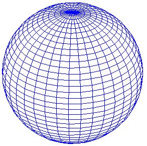 menggambar grafik 3 dimensi bola dengan winplot