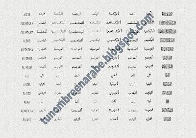 Los nombres de ALEXA,  ALEXANDER,  ALEXANDRA,  ALEXIS,  ALFONSINA,  ALFONSO,  ALFREDO,  ALI,  ALICIA,  ALITOS,  ALMA,  ALMUDENA,  ÁLVARO escritos en árabe