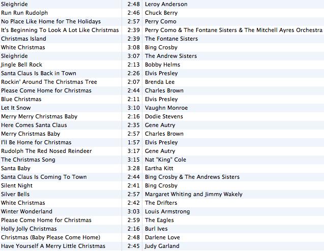 Christmas Song List | Info