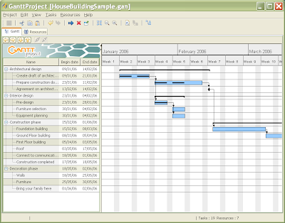 Gtd Drawings Ganttproject And Other Project Management Software