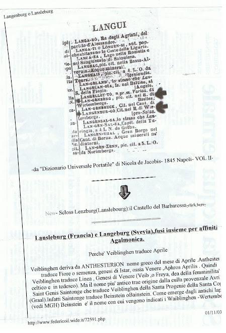 Duchi Vittemberg o Avril  Wirtemberg o Langeberg